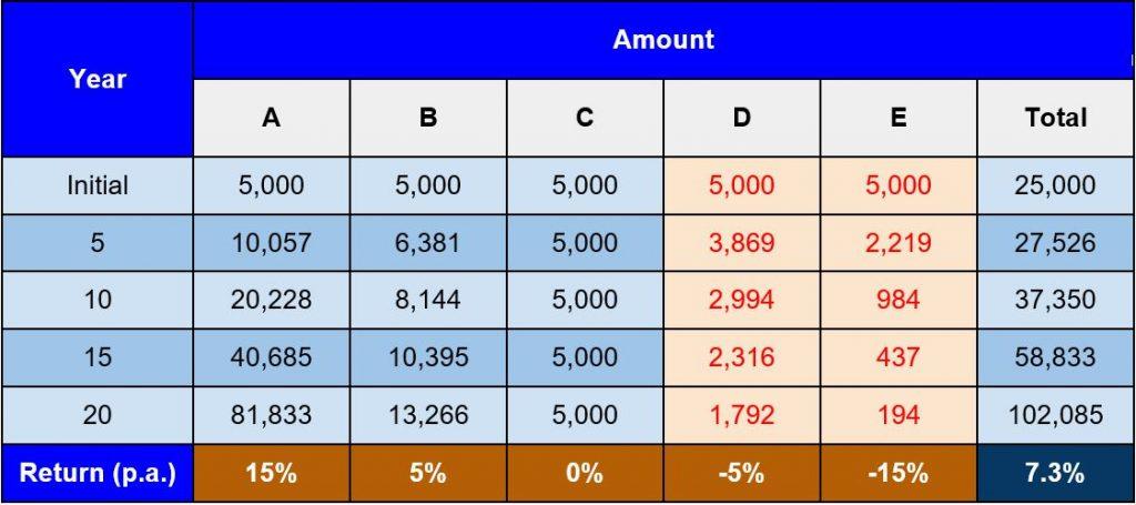 financial planning singapore - financial alliance